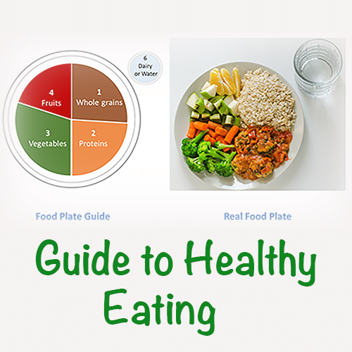 What Is Healthy Eating Diet Or Balanced Diet?